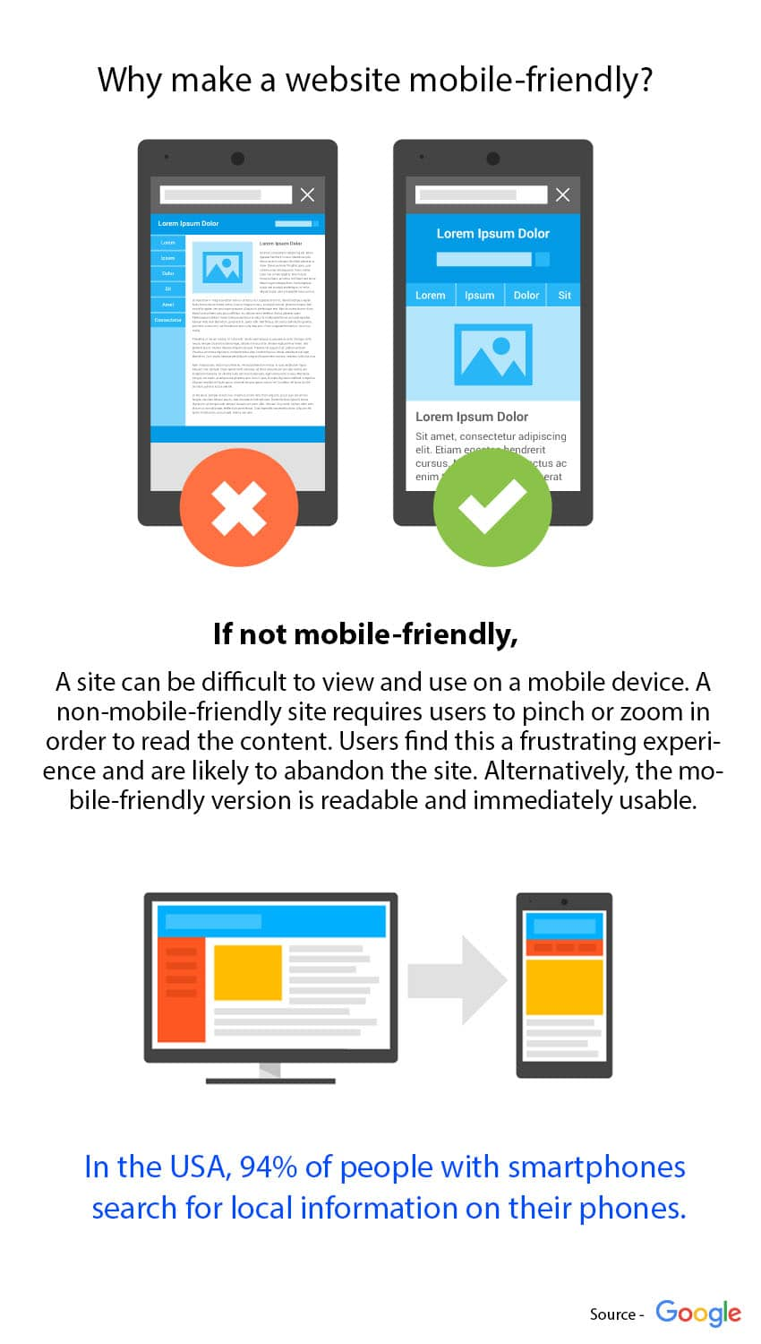 Website landing page Mobile friendly